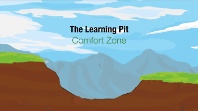 The Learning Pit: Comfort Zone