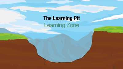 The Learning Pit: Learning Zone
