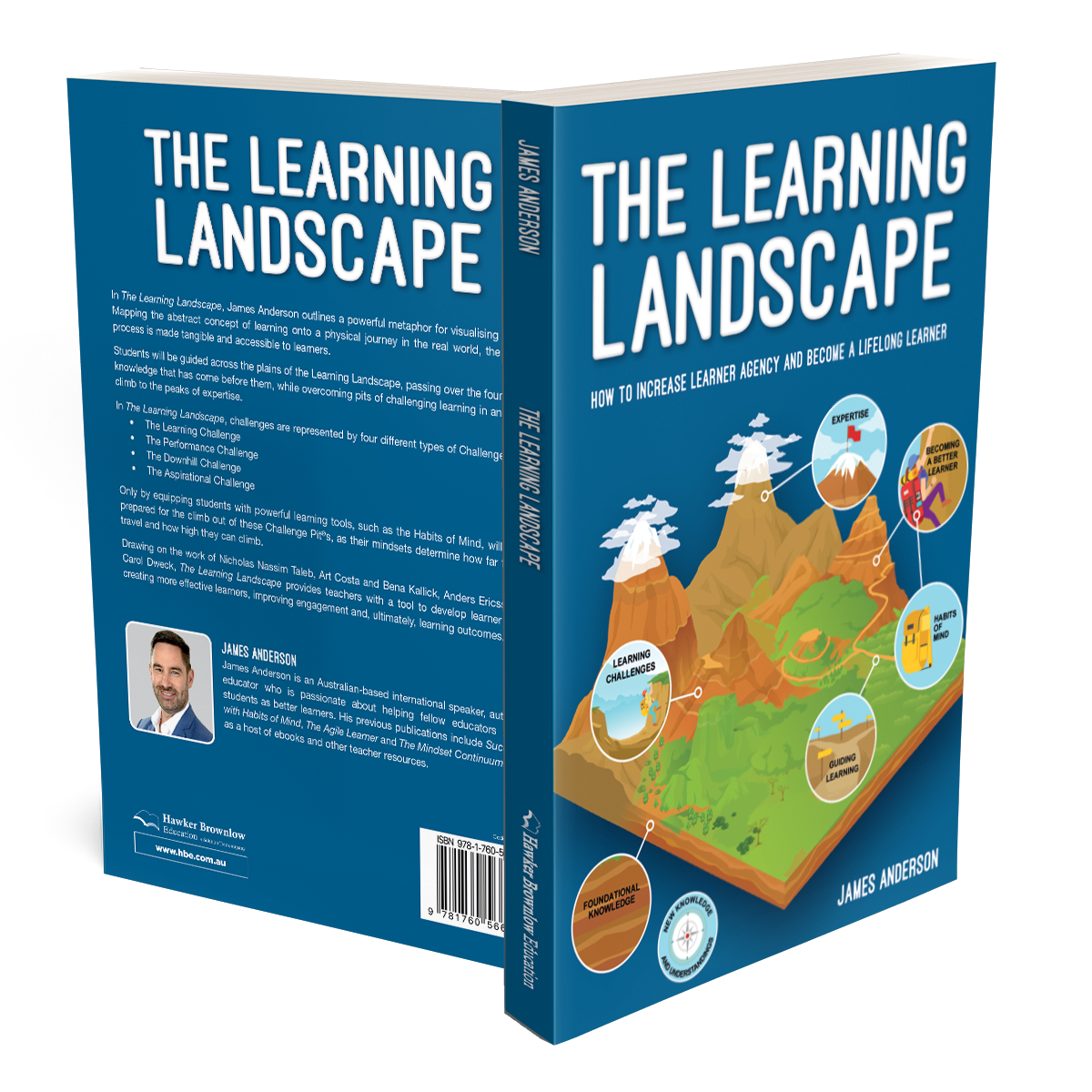 The Learning Landscape James Anderson